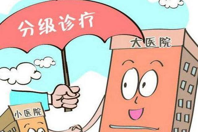 冯玫委员:加强全科医生培养 保障分级诊疗实施