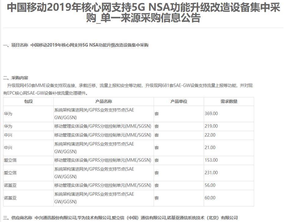 中移动公布核心网5G大单 华为中兴爱立信诺基亚中标