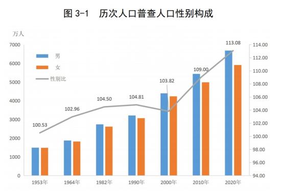 深圳长住人口有多少_深圳常住人口3年增加17.4万,七成五在 关外