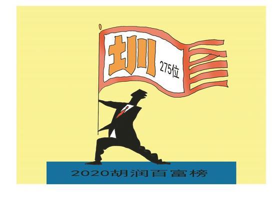 2020胡润百富榜发布 深圳新增上榜企业家最多
