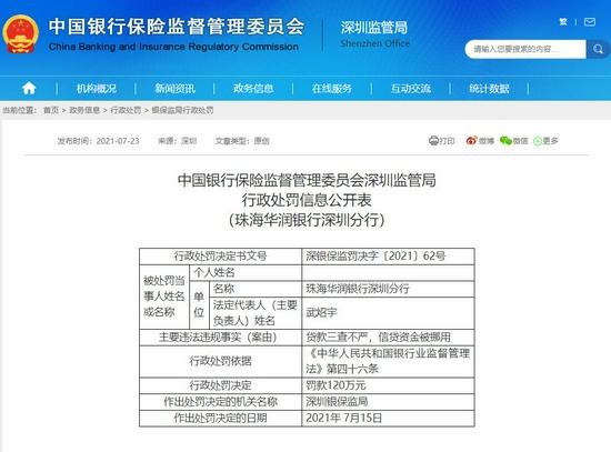 珠海华润银行深圳分行因贷款审查不严等原因被罚170万元