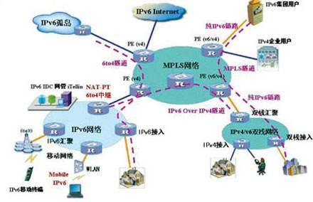 中国部署下一代互联网 将建成全球最大规模IPv6商用网络