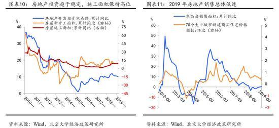 为什么要控制gdp的增速_2016中国GDP增速目标为6.5 7 军费增幅7.6