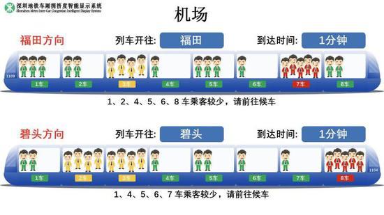 便利 春节前后深圳地铁将有20天