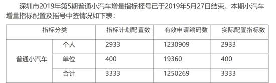 http://www.szminfu.com/wenhuayichan/24392.html