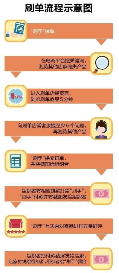 深圳晚报记者 王炳乾 实习生 刘淑宜