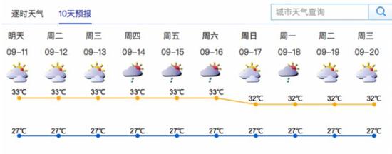 (图片来自深圳气象局)