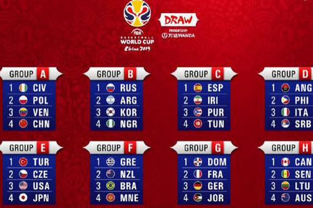 男篮世界杯分组新鲜出炉 深圳赛区法国德国出战