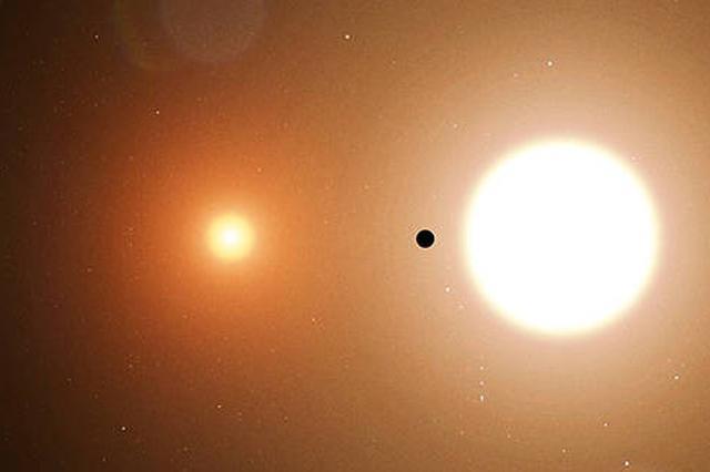 NASA同日宣布发现宜居行星和双日行星,两名高中生成功臣