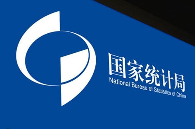 统计局:1至2月份国民经济经受住了新冠肺炎疫情冲击