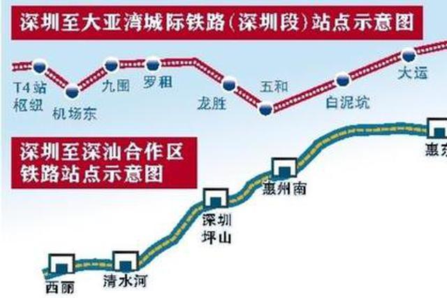 深圳将新建3条城际铁路 深大深汕深惠城际站点首次公布