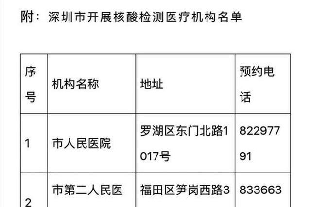 深圳跨境赴港复课学生可豁免隔离 应定期接受核酸检测 费用自