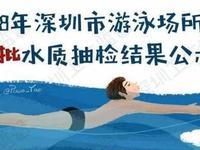 深圳游泳场所水质抽检结果出炉