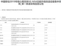 华为中兴爱立信诺基亚中标5G大单