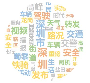 图6 深圳政务微博内容词频图