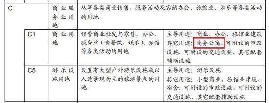 图片来源:《深圳市城市规划标准与准则》2019年局部修订(全本)条文