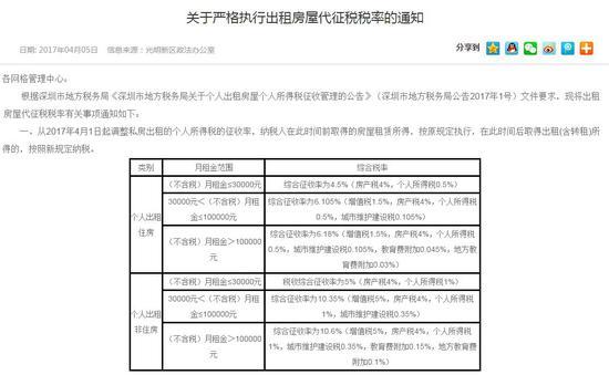 深圳政府网站截图