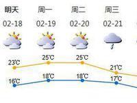 今明天深圳暖湿有雾