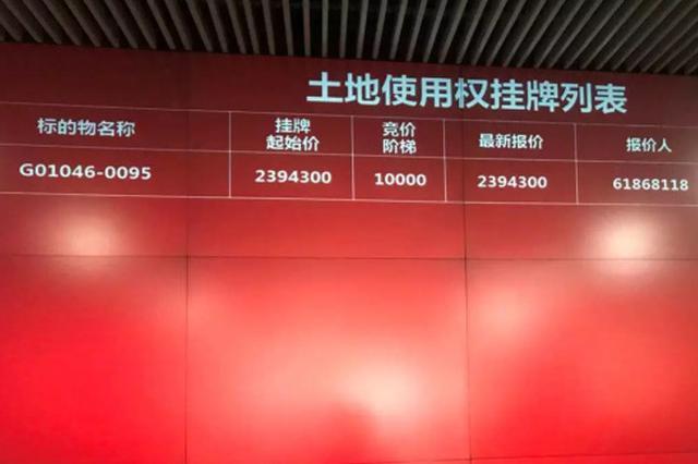深圳龙岗大运地块239亿元出让 将打造深圳新地标