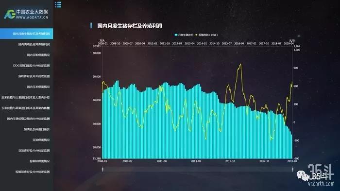 中国农业大数据平台 图片来源:布瑞克