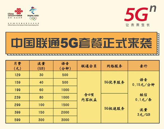 尝鲜5G的正确姿势都在这里