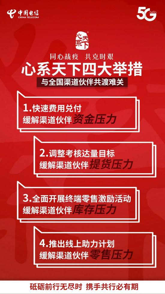 """中国电信专属定制手机—""""心系天下""""助力全国渠道伙伴复工复产"""