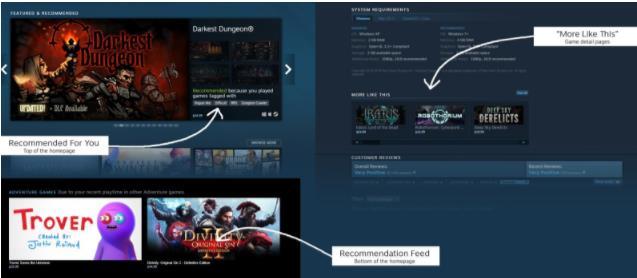 Steam更新游戏推荐引擎 使其更加精准 多样化