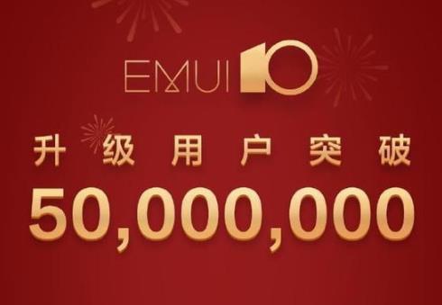 华为发布华为机型EMUI 10更新 升级用户突破5000万