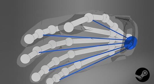 SteamVR新增骨骼输入机能