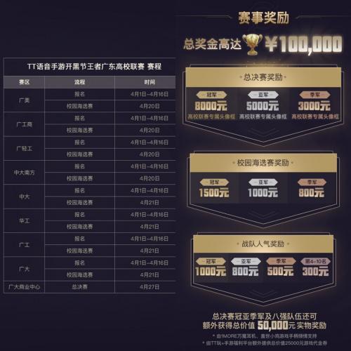 TT语音手游开黑节王者广东高校赛海选晋级赛全面打响