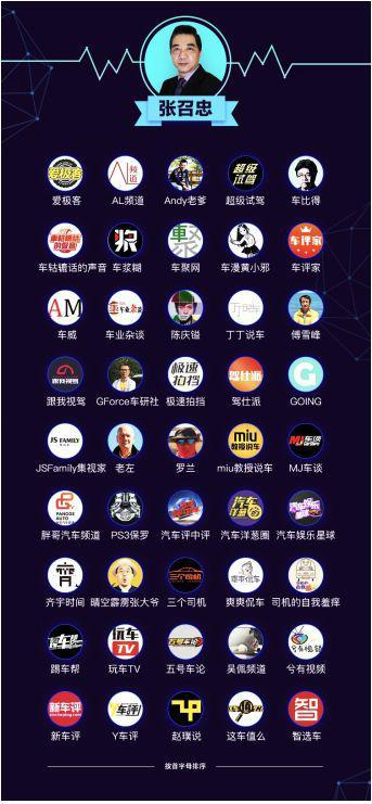 (图)车家号2018北京车展报道团成员
