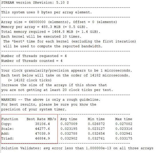 图4 STREAM测试结果(5次测试取平均值)