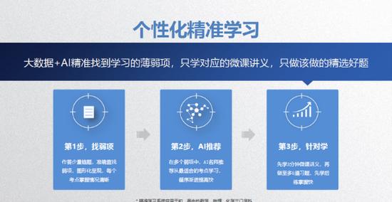 科大讯飞学习机X1 Pro发布,苏宁预约立减100元