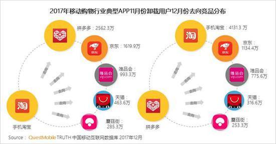 10、导购分享行业尽显疲软态势,活跃用户规模同比萎缩近40%
