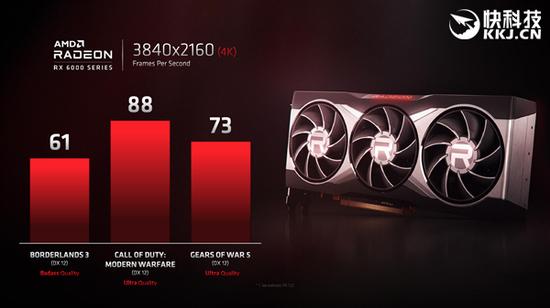 AMD暗示RX 6000显卡会有惊喜:重回旗舰市场