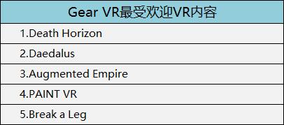3,VR/AR硬件销量统计