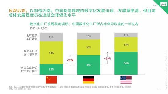 中国互联网经济白皮书2.0 :解读近期中国互联网逐步加强的产业融合趋势