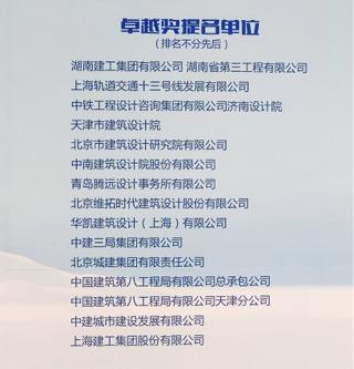 上图:15家晋级终评的提名单位