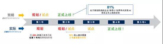 艺赛旗即将发布RPA10.0商城,推进中国RPA市场生态建设