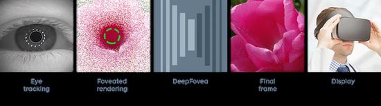 FACEBOOK神经渲染实现AR穿戴新里程,微美全息AI视觉场景高仿真拼接