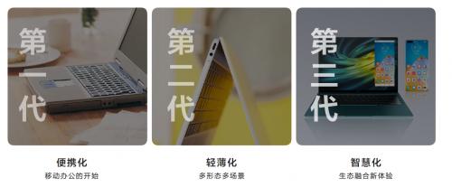 多屏协同+华为云服务,华为MateBook智慧办公家族带来1+1>2跨设备协同体验