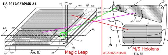 最硬核体验与技术分析,深度对比Magic Leap One和HoloLens