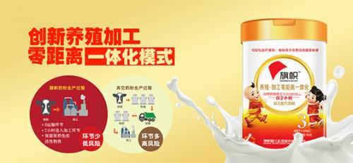 http://www.7loves.org/caijing/1359298.html