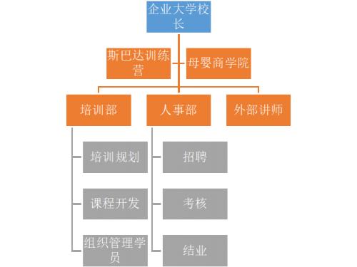 """爸爸的选择""""斯巴达军团""""铁军出征,让中国日化未来可期"""