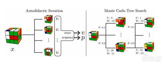 三、结合符号、数学和抽象思维