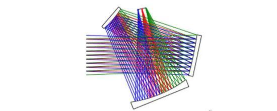 图1.离轴三反成像系统