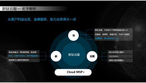 在典礼上,冯祯旺特别解释了下新钛云服名字的由来: