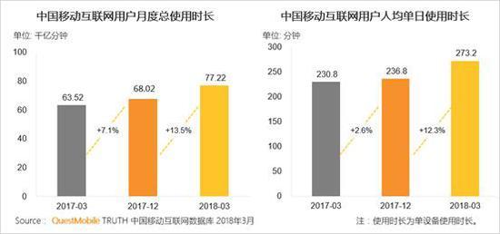 4、国产手机品牌市场优势依旧,四大品牌集中度进一步提升