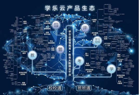 学乐云携手国家教育资源公共服务平台践行教育
