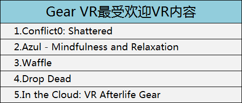 2018年1月,淘宝VR一体机销量排名如下(仅供参考):